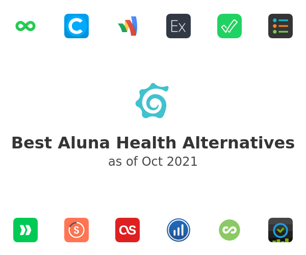 Best Aluna Health Alternatives