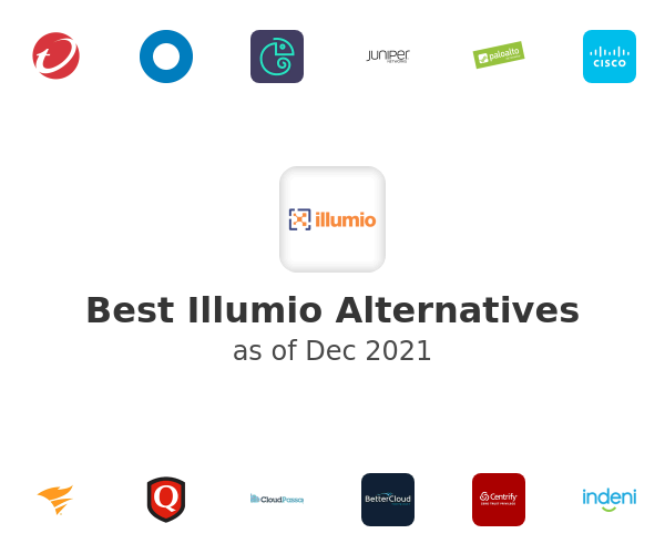 Best Illumio Alternatives