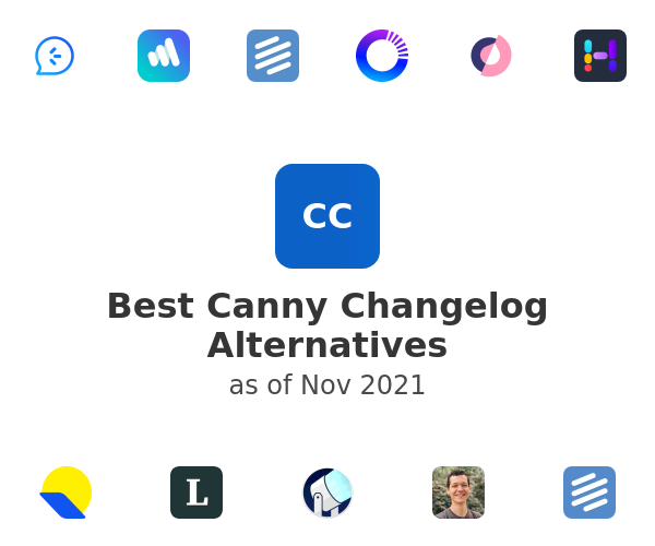 Best Canny Changelog Alternatives