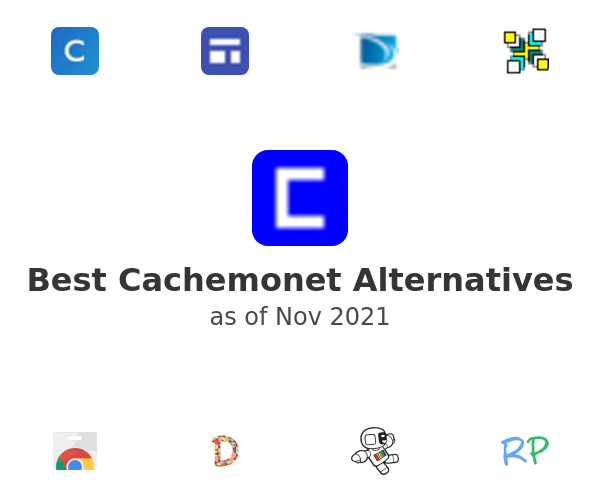 Best Cachemonet Alternatives