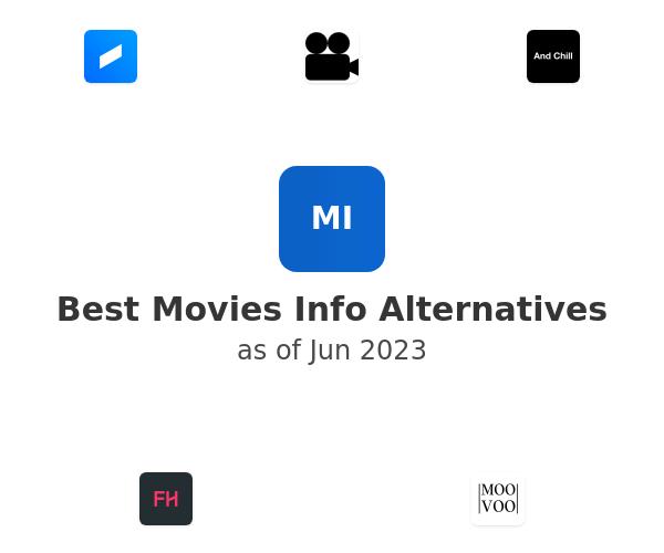 Best Movies Info Alternatives