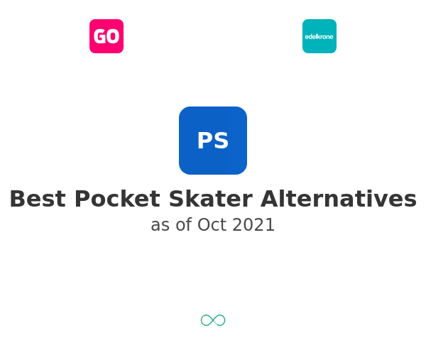 Best Pocket Skater Alternatives