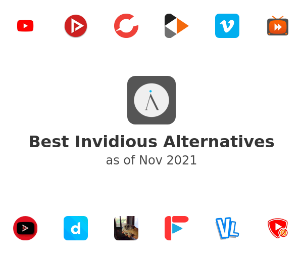 Best Invidious Alternatives