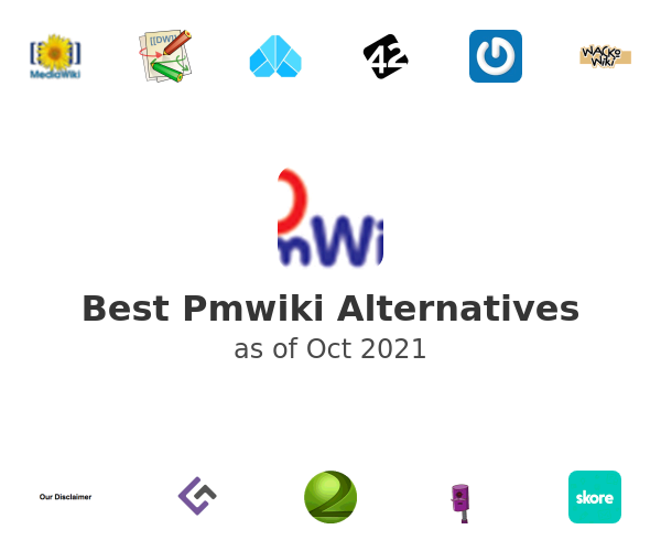 Best Pmwiki Alternatives