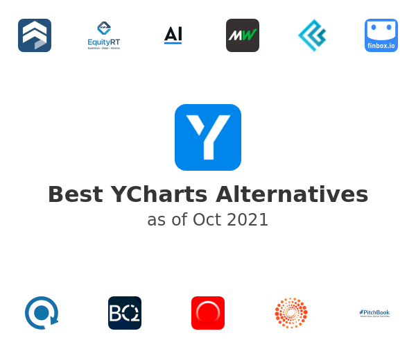 Best YCharts Alternatives