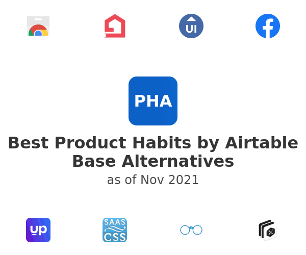Best Product Habits by Airtable Base Alternatives