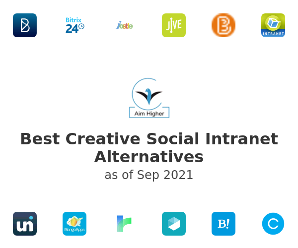 Best Creative Social Intranet Alternatives