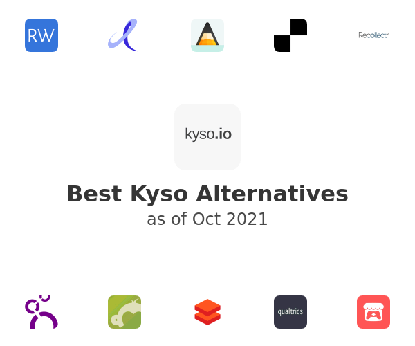 Best Kyso Alternatives