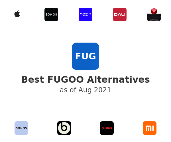 Best FUGOO Alternatives