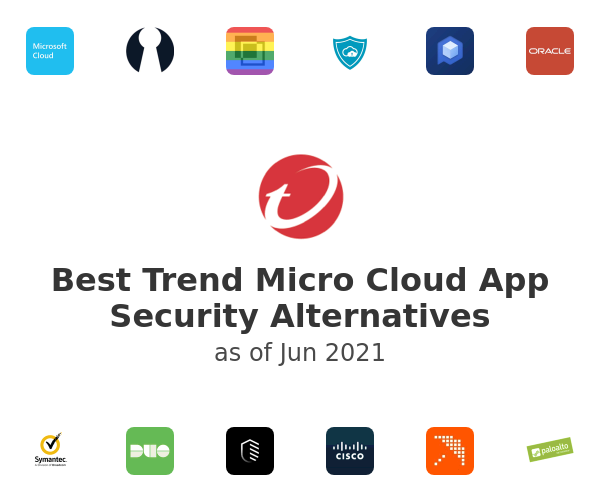 Best Trend Micro Cloud App Security Alternatives