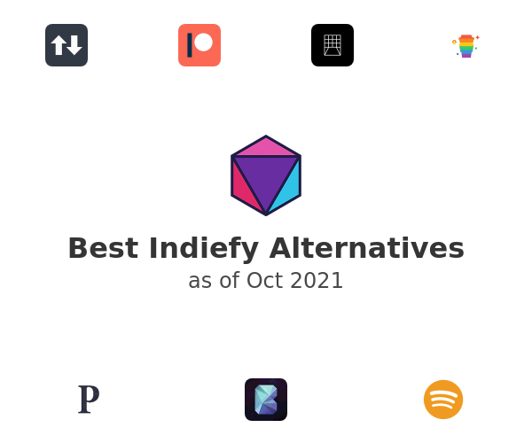 Best Indiefy Alternatives