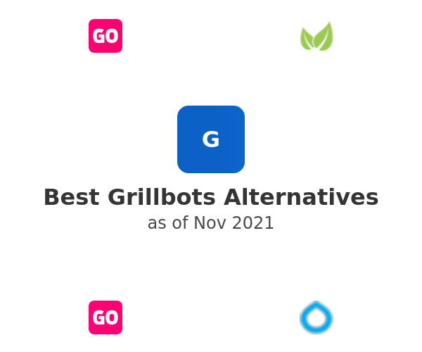 Best Grillbots Alternatives