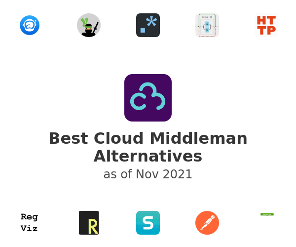 Best Cloud Middleman Alternatives