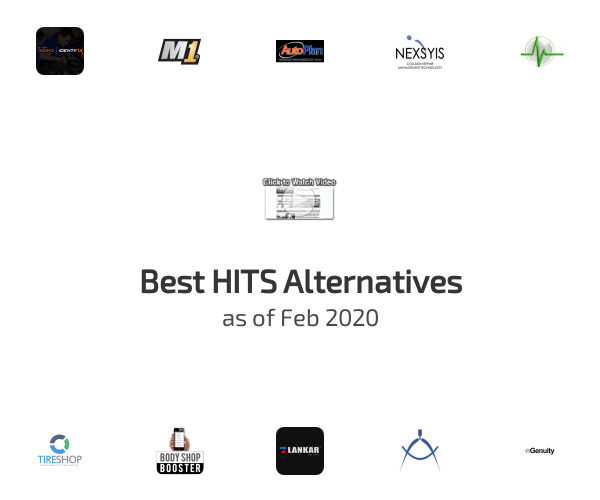 Best HITS Alternatives