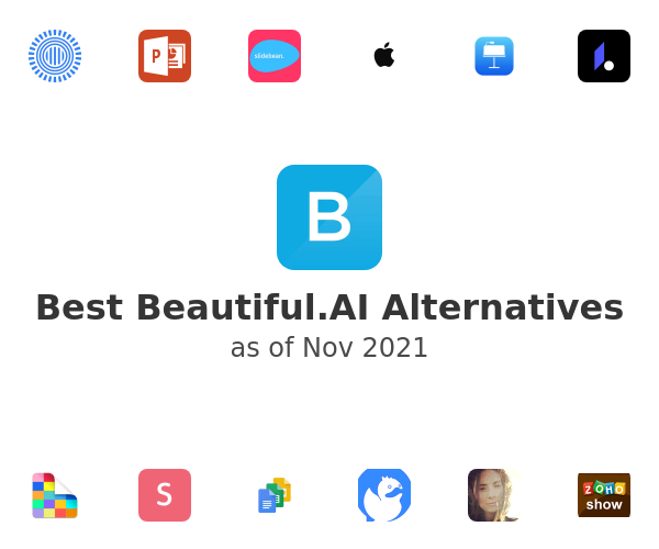 Best Beautiful.AI Alternatives