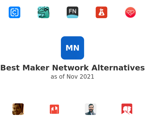 Best Maker Network Alternatives