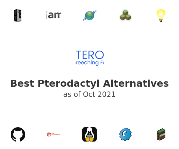 Best Pterodactyl Alternatives