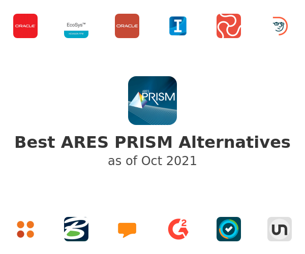 Best ARES PRISM Alternatives