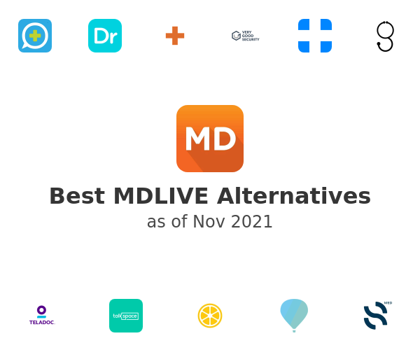 Best MDLIVE Alternatives