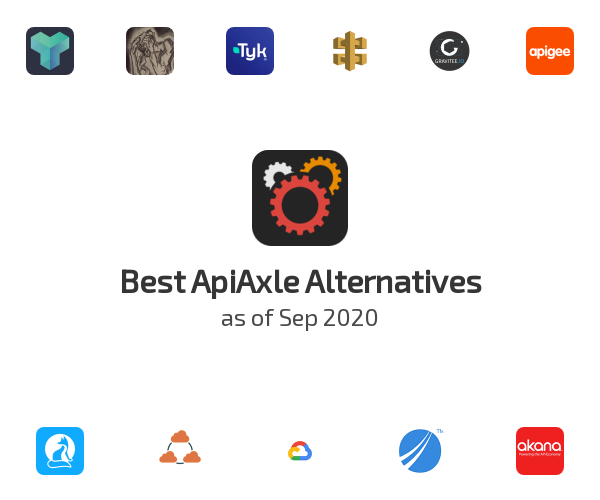 Best ApiAxle Alternatives