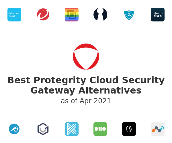 Best Protegrity Cloud Security Gateway Alternatives