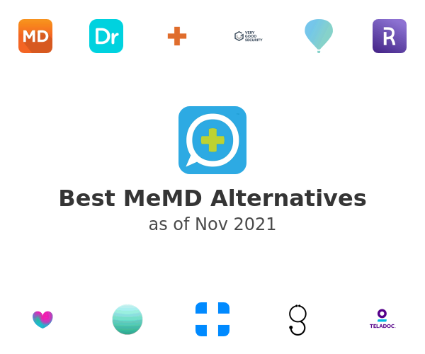 Best MeMD Alternatives
