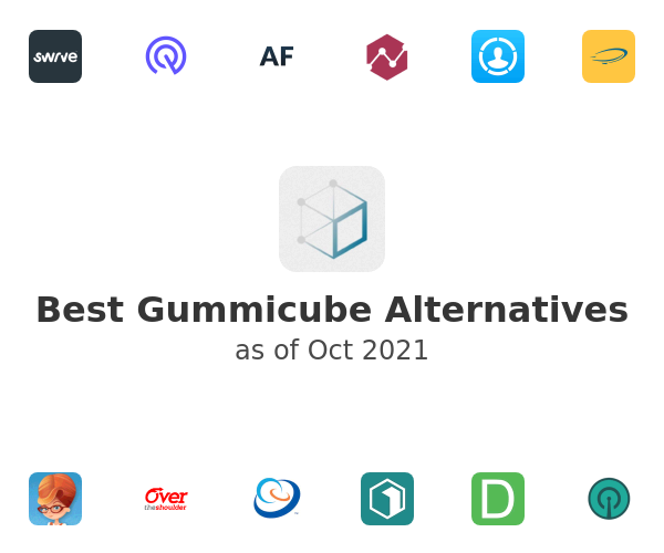 Best Gummicube Alternatives