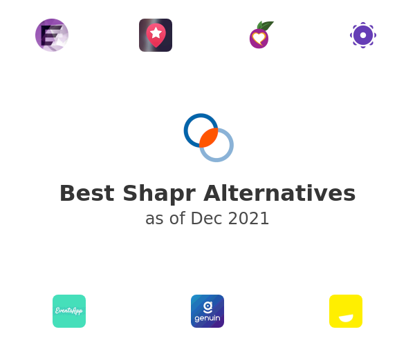 Best Shapr Alternatives