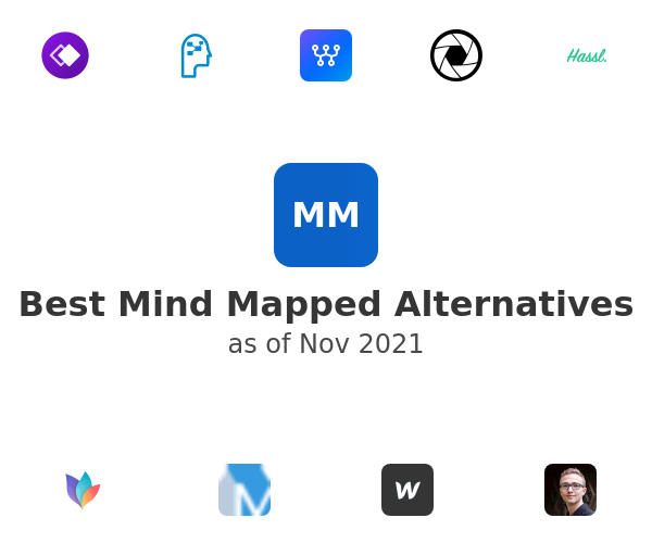 Best Mind Mapped Alternatives