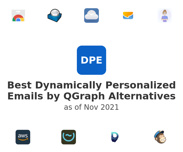 Best Dynamically Personalized Emails by QGraph Alternatives