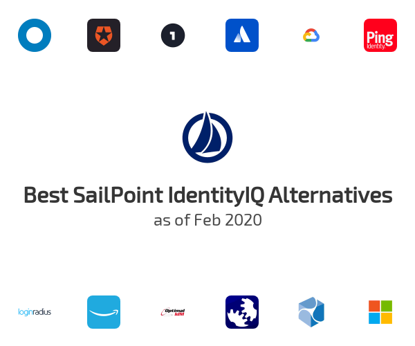 Best SailPoint IdentityIQ Alternatives