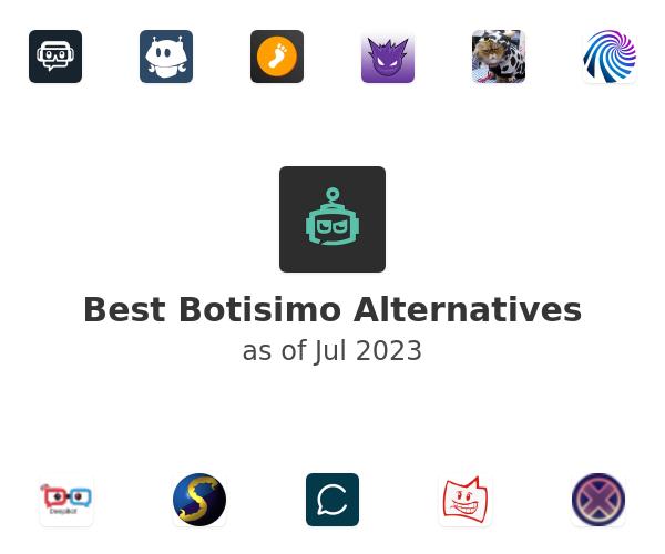 Best Botisimo Alternatives