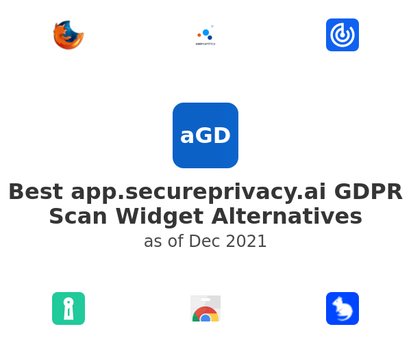 Best GDPR Scan Widget Alternatives