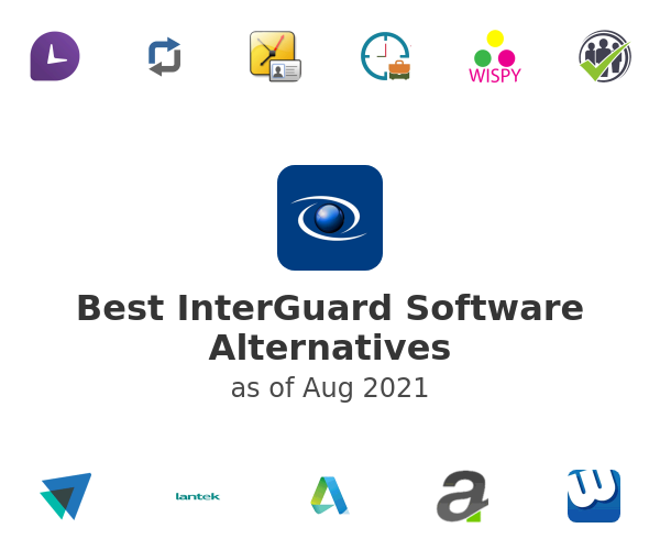 Best InterGuard Software Alternatives