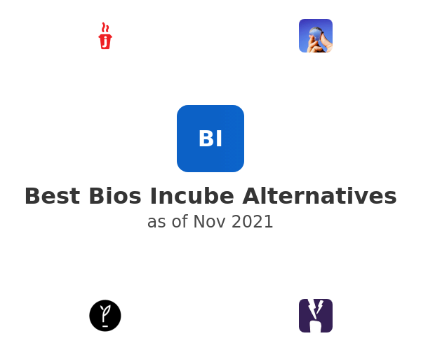Best Bios Incube Alternatives