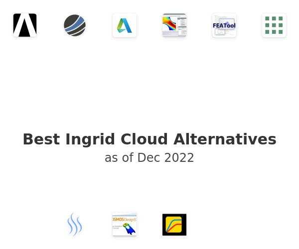 Best Ingrid Cloud Alternatives