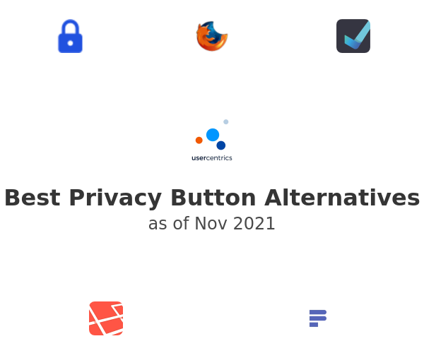 Best Privacy Button Alternatives