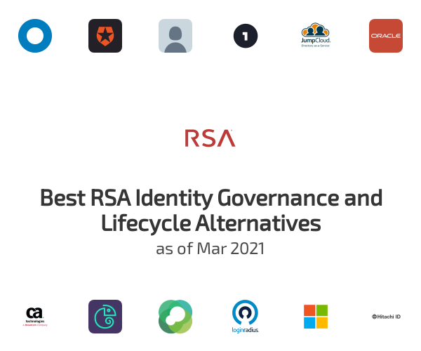 Best RSA Identity Governance and Lifecycle Alternatives