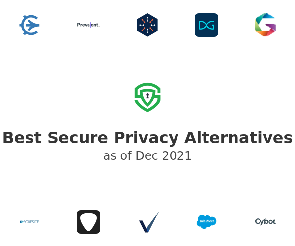 Best Secure Privacy Alternatives