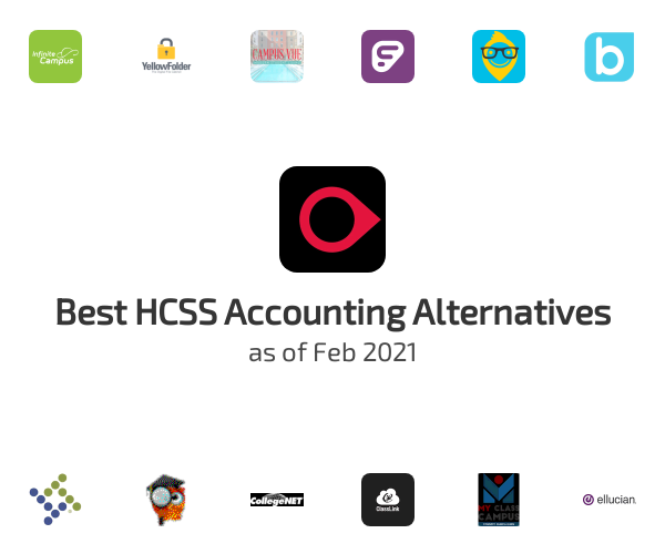Best HCSS Accounting Alternatives