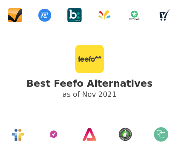 Best Feefo Alternatives