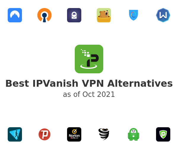 Best IPVanish VPN Alternatives
