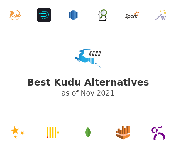 Best Kudu Alternatives