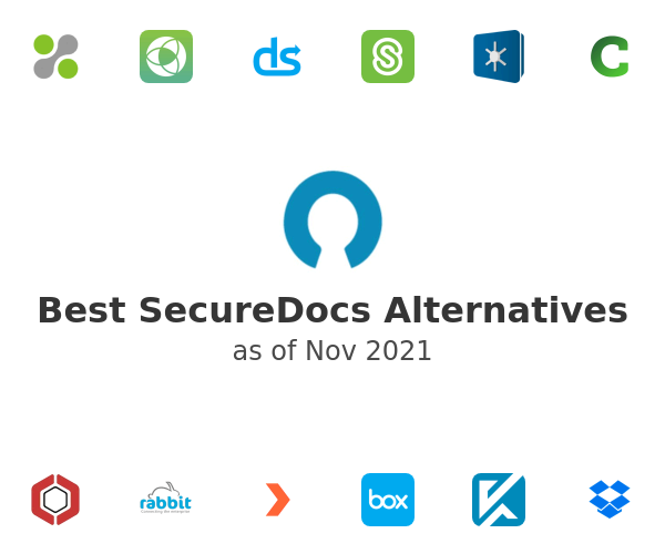 Best SecureDocs Alternatives