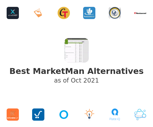 Best MarketMan Alternatives