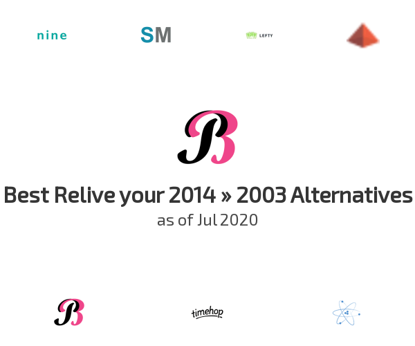 Best Relive your 2014 » 2003 Alternatives