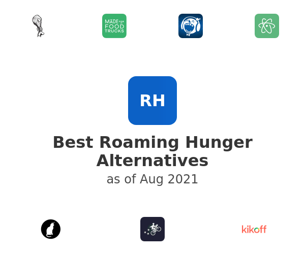 Best Roaming Hunger Alternatives