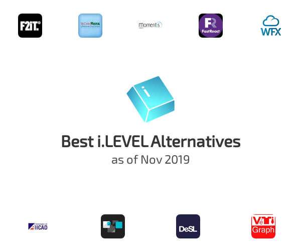 Best i.LEVEL Alternatives