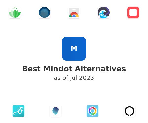 Best Mindot Alternatives