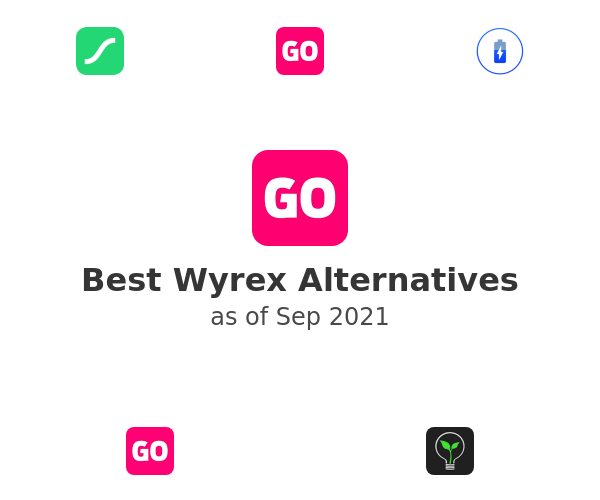 Best Wyrex Alternatives